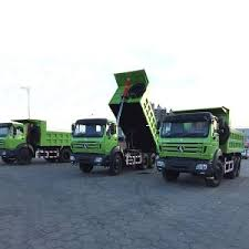 Global Tipper Market