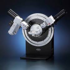 global x-ray photoelectron spectrometers (xps) market