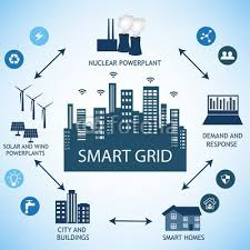 Global Smart Grid Security Market