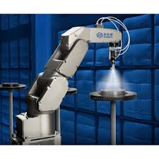 Global Spray Painting Robot Market