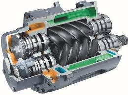 Global Twin Screw Compressor Market