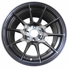 global aluminum alloy wheels market