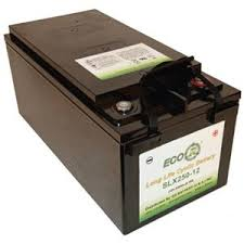 global automotive vrla battery market