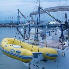 global boat davits market