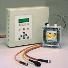 Global Chemical Detection Equipments Market
