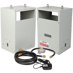 global co2 generator market