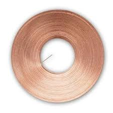 Global Copper Strips Market