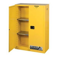 Global Safety Cabinets Market