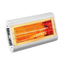 global ir heaters market